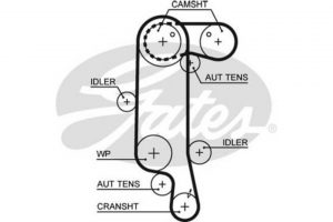 Montaż paska oraz zestawu rozrządu w silnikach VAG 1.4 i 1.6 16V