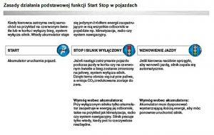 Akumulator: Serce systemu Start-Stop