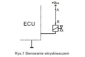 Dlaczego oscyloskop? cz.2