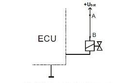 Szkolenia Akademii Elektroniki i Diagnostyki Samochodowej