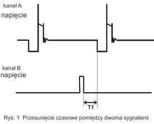 Zalety oscyloskopu dwukanałowego
