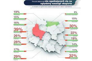 Gdzie w Polsce strach kupować samochody?