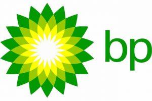 Przyszłość rynku energetycznego według BP