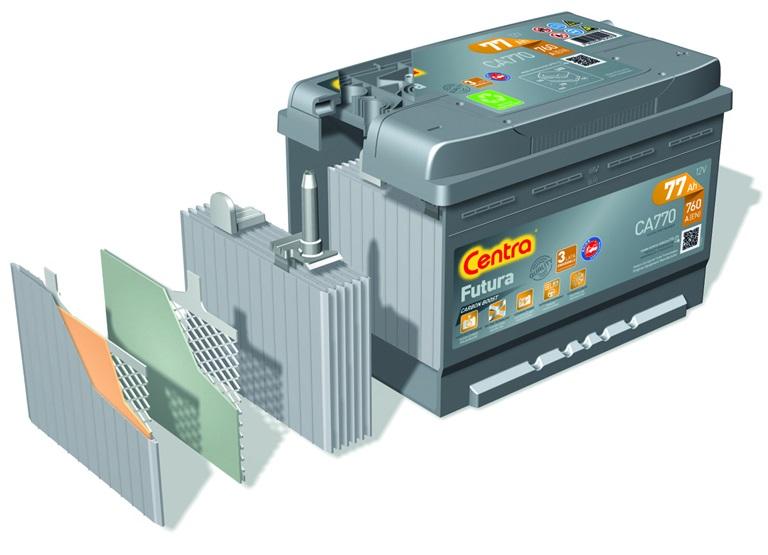 Trwałość Akumulatorów I Problemy Znbspgwarancją Fakty I Mity