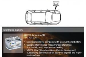Wyszukiwarka akumulatorów VARTA na urządzenia z iOS i Android