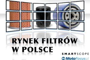 Rynek filtrów w Polsce