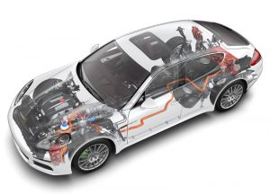 Bosch współtworzy technologię hybrydową wPorsche