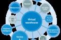 Jak działa platforma PareX dla sieci warsztatowych?