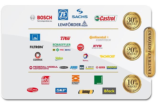 ae4fbd150 Promocja Kupuj z Nagrodami trwa - MotoFocus.pl