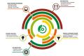 Nowa generacja hamulców – ruszył europejski projekt badawczy