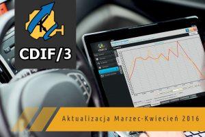 Aktualizacja systemu CDIF/3