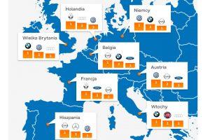 Te samochody najczęściej sprowadzano do Polski w2015 roku