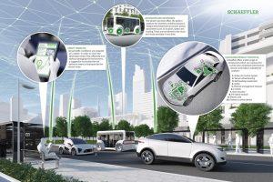 Przyszłość motoryzacji według Schaefflera