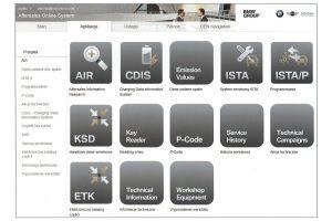System serwisowy AOS – Grupa BMW