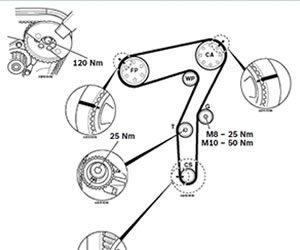 Dwa rodzaje śrub w zestawach rozrządu do popularnych silników JTD
