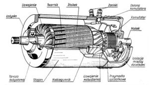 Prądotwórcza przeszłość - historia alternatora