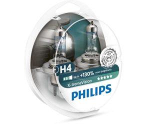 Konkurs Philips - wyniki