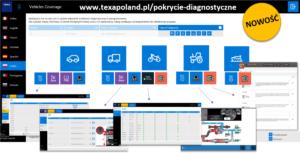 Nowy portal z pokryciem diagnostycznym TEXA