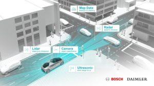 Bosch i Daimler: Kalifornia stanem pilotażowym dla autonomicznej jazdy