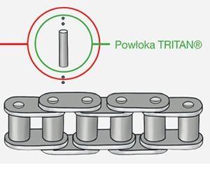 TRITAN – nowa technologia powlekania sworzni łańcucha rozrządu