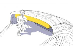 Technologia PNCS w oponach Pirelli