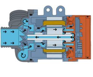 Elektryczne pompy wody febi: większa wydajność, niższa emisja