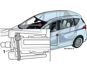 Ford B-MAX: Problem z otwieraniem przednich drzwi