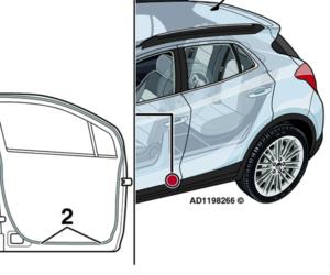 Opel Mokka: gromadzenie się wody w drzwiach