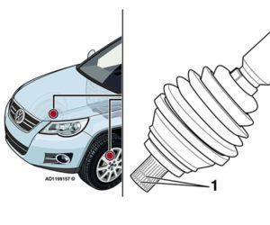 Volkswagen Tiguan: skrzypiące odgłosy z przedniego koła