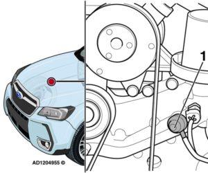 Subaru Forester: kontrolka ciśnienia oleju silnikowego świeci się podczas jazdy