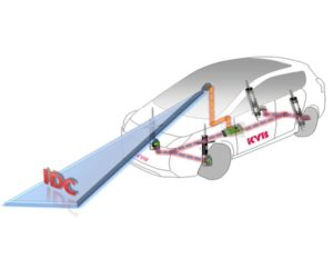 Inteligentny System Kontroli Tłumienia od KYB