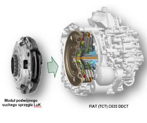 Sprzęgło podwójne – rynek aut osobowych wykorzystujących innowacyjne rozwiązanie LuK 2CT