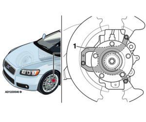 Świecąca się kontrolka układu ABS w Volvo C30