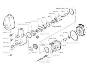 Regeneracja hydraulicznych pomp wspomagania