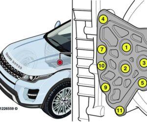 Range Rover Evoque: Nieprawidłowe działanie przełączania biegów i nietypowe odgłosy