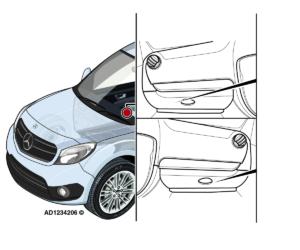 Mercedes-Benz Citan: niedziałające oświetlenie, kierunkowskazy i klakson
